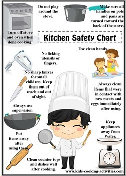 Cooking with Kids Kitchen Safety Chart by Debbie Madson TpT