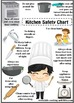 Cooking with Kids- Kitchen Safety Chart