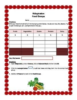 Kidspiration - Food Groups