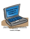 Kinder- 4th Technology Scope and Sequence