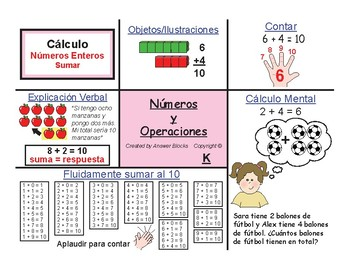 Kinder Calculate Whole Numbers (Spanish Version)