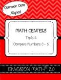 Kinder Common Core Math Centers - EnVision Math® 2.0 Topic