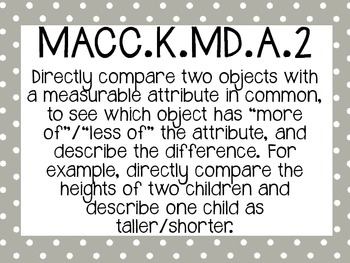 Kinder Common Core Math Posters Grey