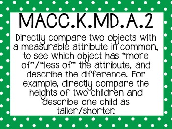 Kinder Common Core Math Posters Kelly Green