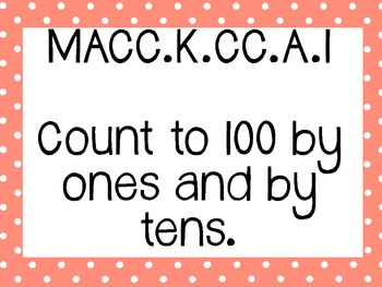 Kinder Common Core Math Posters Pink