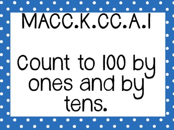 Kinder Common Core Math Posters Royal Blue