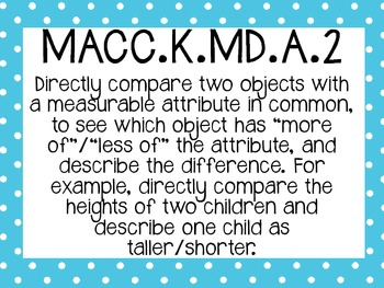 Kinder Common Core Math Posters Sky Blue