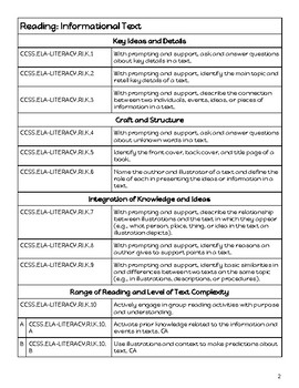 Kinder ELA Common Core Standards List with CA Additions