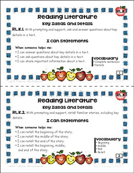 Kinder ~ ELA Common Core Strands, Standards, I Can Statements, and Vocabulary