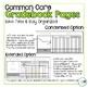 Kinder ELA and Math Common Core **EDITABLE** Gradebook Pag
