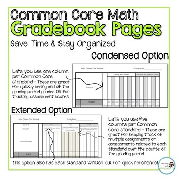 Kinder Math Common Core Gradebook Pages **EDITABLE**