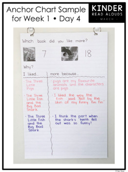 Kinder Read Alouds - The Three Little Pigs -