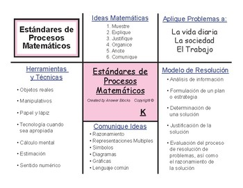 Kinder Represent Whole Numbers (Spanish Version)