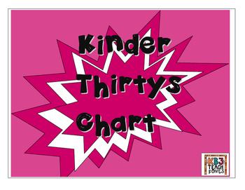 Kinder Thirtys Math Chart