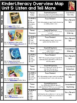 KinderLiteracy™ Unit Five: Listen and Tell More