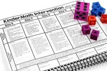 KinderMath™ Kindergarten Math Intervention Curriculum