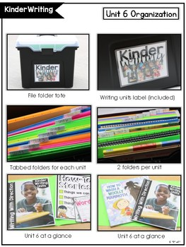 KinderWriting Curriculum Unit 6: Kindergarten Writing With Direction