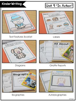 KinderWriting Curriculum Unit 9: Kindergarten Writing With Information