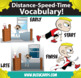 Kindercade: Distance-Space-Time Vocabulary Clipart!