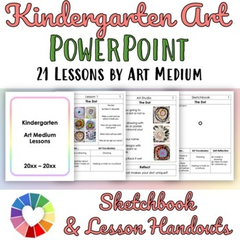 Kindergarden Art Table Centers by Medium with SUB PLANS Included
