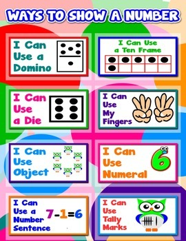 Number Strategy Poster {Anchor Chart with Cards for Students}