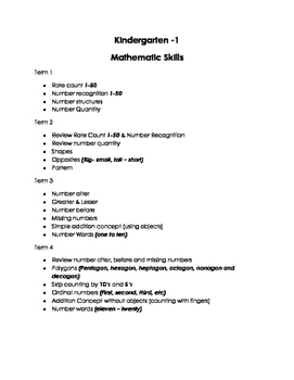Kindergarten 1 Reading and Math Core Curriculum