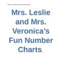 Kindergarten 100's charts