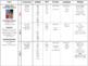 Kindergarten & 1st Grade Benchmark Advance Curriculum Overview
