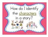Kindergarten/ 1st Grade READING Common Core Standards Essential Question POSTERS