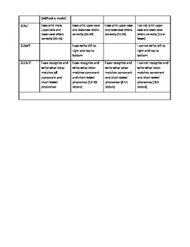 Kindergarten 1st Quarter Literacy Rubric (Colorado Standards Based)