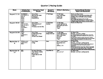 Kindergarten 1st Quarter Pacing Guide with CCSS Standards