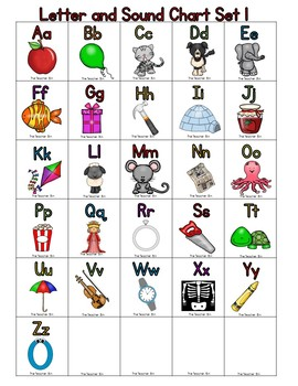 Kindergarten - 1st grade- Special Ed.-Alphabet Sound Charts-9 Individual Sets