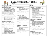 Kindergarten 2nd Quarter Common Core Report Card