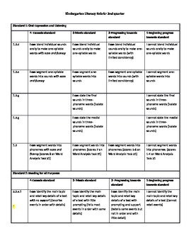 Kindergarten 2nd Quarter Literacy Rubric (Colorado Standards Based)