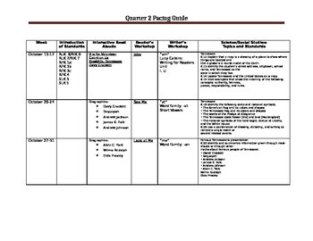 Kindergarten 2nd Quarter Pacing Guide with CCSS Standards