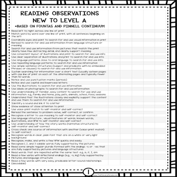 Kindergarten-3rd Grade Reading Skills Checklist According to Fountas and Pinnell