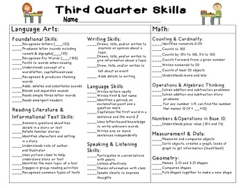 Kindergarten 3rd Quarter Common Core Report Card