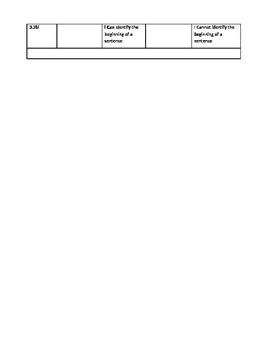 Kindergarten 3rd Quarter Literacy Rubric (Colorado Standards Based)