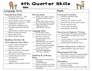 Kindergarten 4th Quarter Common Core Report Card