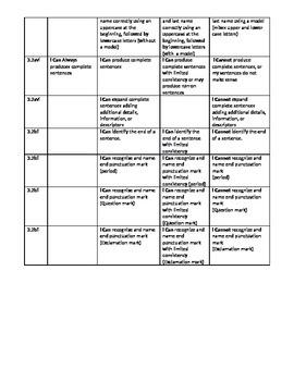Kindergarten 4th Quarter Literacy Rubric (Colorado Standards Based)