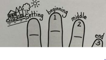 Kindergarten 5 finger retell