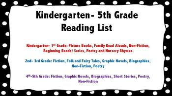 Kindergarten- 5th Grade Summer Reading List