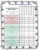 Kindergarten-5th Grade Reading Skills Checklist According to Fountas and Pinnell