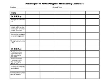 Kindergarten AAA Math Checklist Progress Monitoring