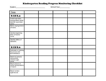 Kindergarten AAA Reading Checklist Progress Monitoring