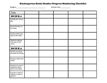 Kindergarten AAA Social Studies Checklist Progress Monitoring