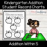 Kindergarten Addition Fact Fluency Student Charts- Addition Within 5