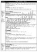 Kindergarten Addition Smart Notebook and Unit of Work Bundle 2