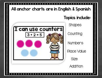 Kindergarten Math Anchor Chart Posters in English & Spanish