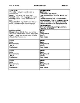Kindergarten Anecdotal Writing Tool-Informational
